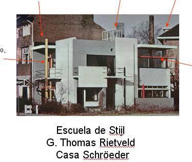 imagen Arquitectura siglo xx, en Monografías - Historia