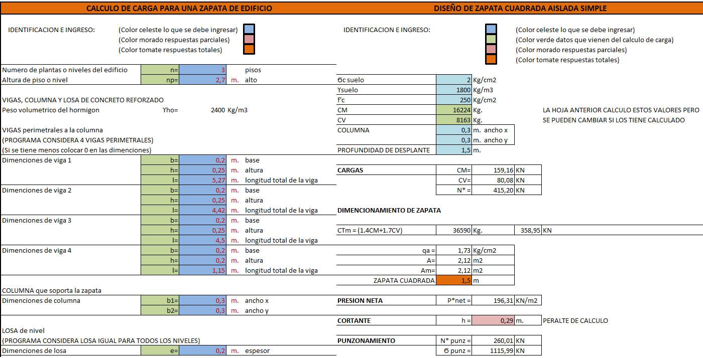 imagen Diseño de zapata aislada para vivienda o edificio, en Cálculo estructural - Planillas de cálculo