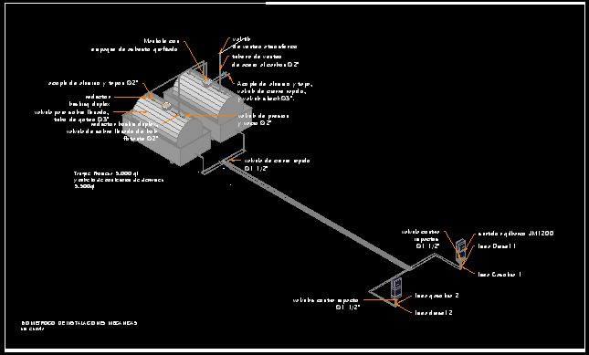 imagen Estacion de servicio, en Estaciones de servicio - Proyectos