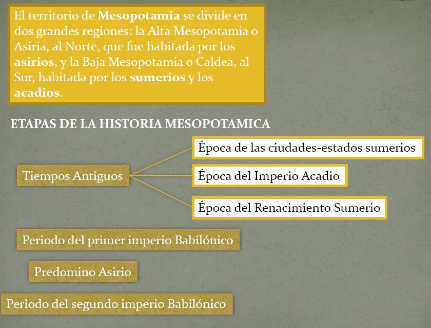 imagen Introduccion a la cultura mesopotamia, en Monografías - Historia