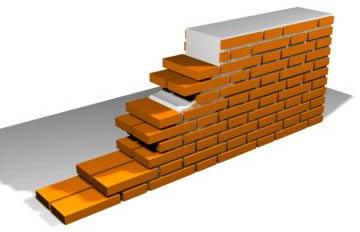 imagen Muro a tizon, en Muros de ladrillos - Detalles constructivos