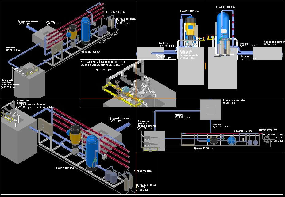 imagen Planta potabilizadora, en Plantas depuradoras - Infraestructura