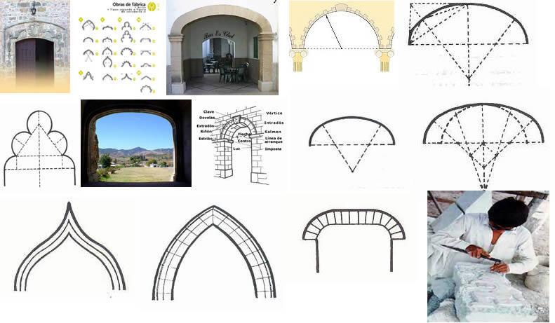 Arcos, en Arcos columnas y balustres – Historia