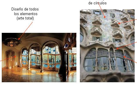 Arquitectura siglo xx, en Monografías – Historia