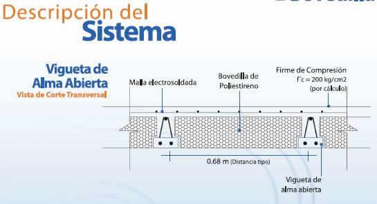 Bovedilla de poliestireno., en Pisos – Detalles constructivos