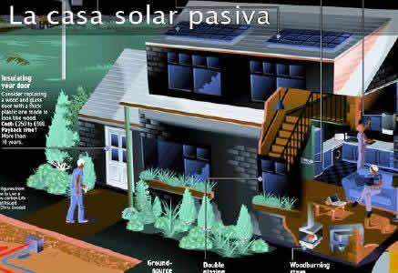Casas autosuficienes, en Arq. bioclimática – Proyectos