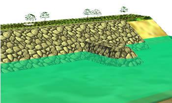 Planos de Defensas de ríos, en Consolidación de suelos – cimentación – Obras viales – diques