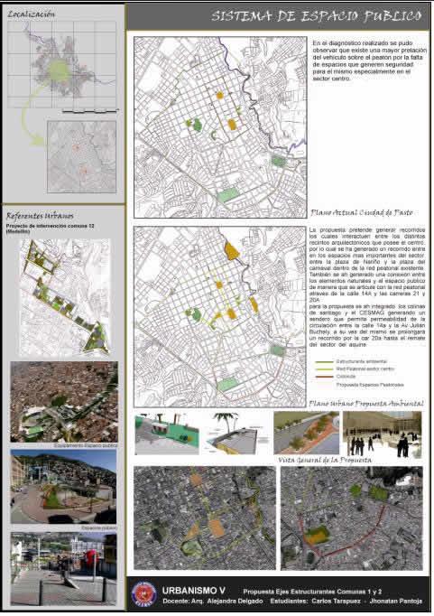 Descripcion de sistemas estructurantes, en Colombia – Diseño urbano
