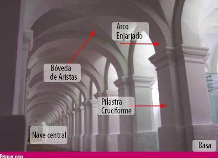Glosario de arquitectura, en Elementos decorativos – Historia