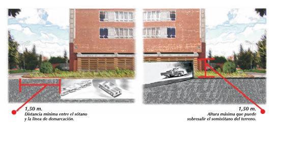 Planos de Norma comun – instrumentos de planificacion, en Colombia – Normas de edificación