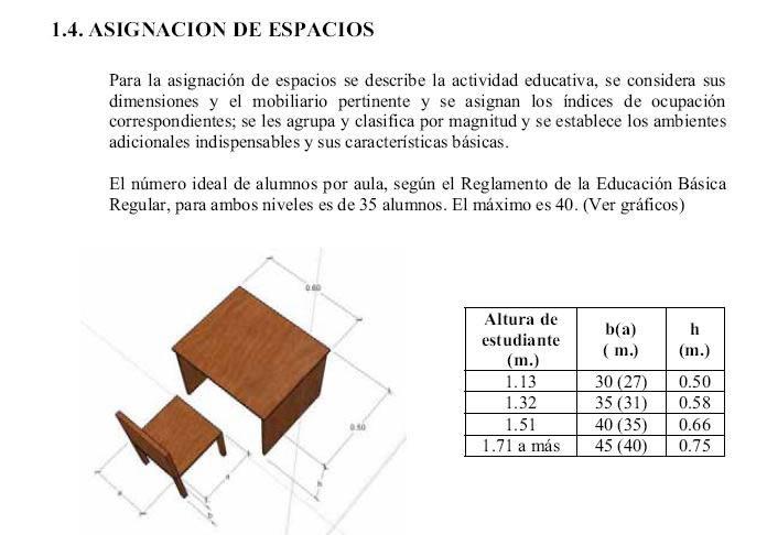 imagen Normas de diseño de locales educativos y similares, en Peru - Normas de edificación