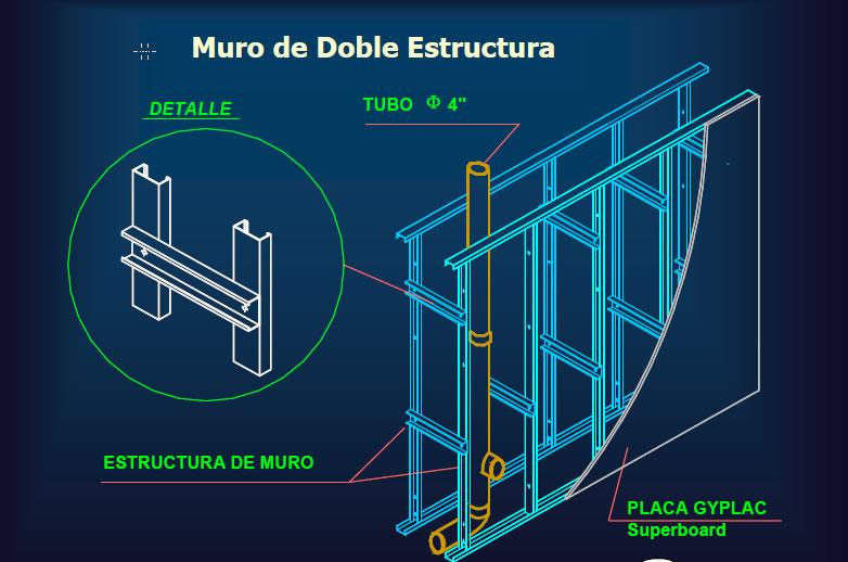 Sistema constructivo drywall, en Tabiquería liviana – Detalles constructivos