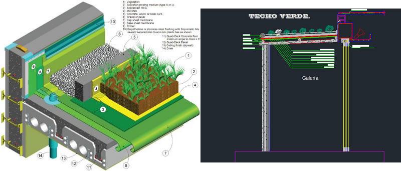 Planos de Techos verdes, en Aislación acústica – Detalles constructivos