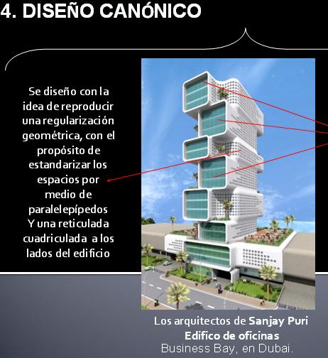 imagen Tipos de diseno arquitectonico, en Monografías guías y estudios varios - Varios